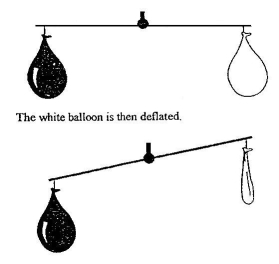 Balanced Balloons.