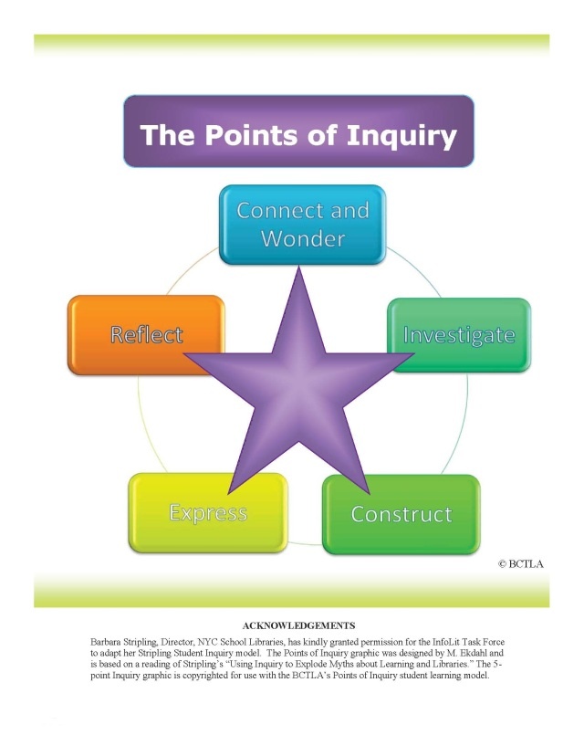 The Points of Inquiry_ A Framework for Information Literacy and the 21st-Century Learner